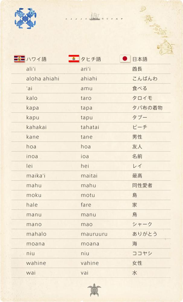 ハワイ語とは news precisnewsハワイ語とは news precisnews